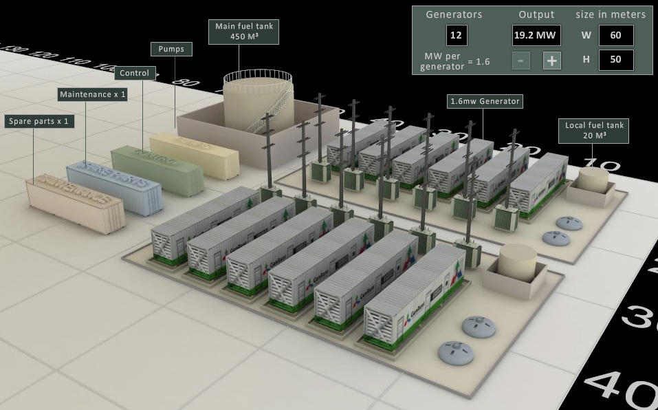 Power plant simulator